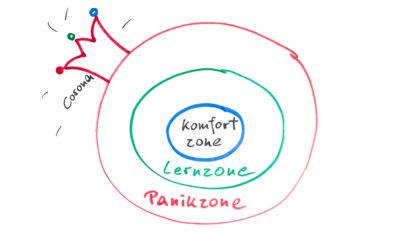 Corona und das 3 Sektoren Modell Komfortzone – Lernzone – Panikzone